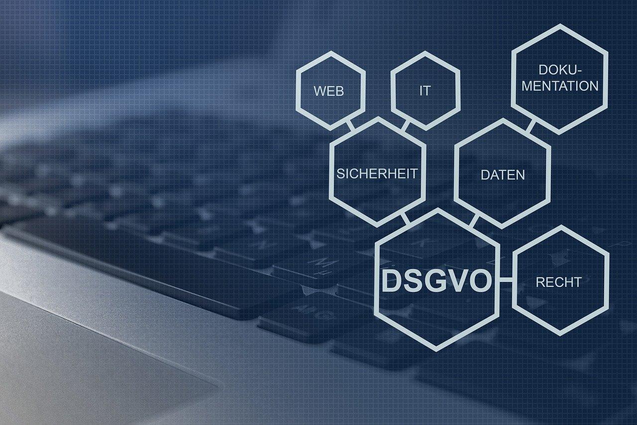 website dsgvo